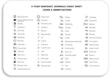5-Year Cheat Sheet